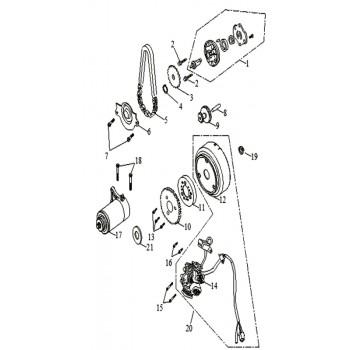 Kit roue libre Démarreur