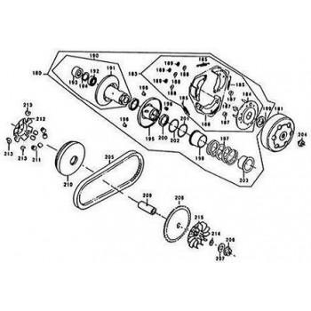 Embrayage Centrifuge